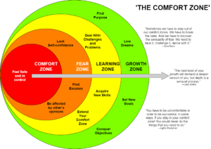 Are You Stuck in the COMFORT ZONE?